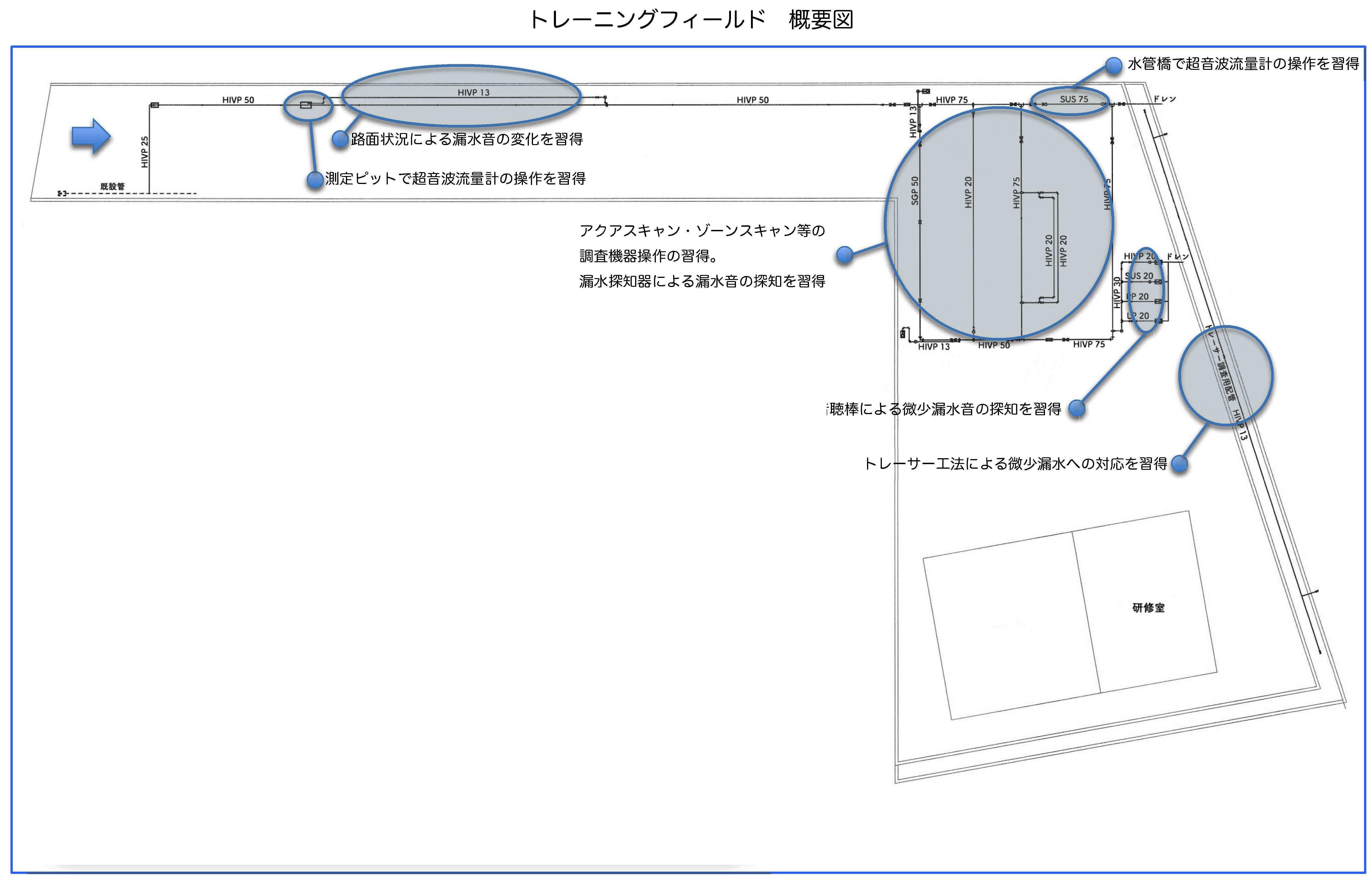 漏水調査技術研修施設 配置図