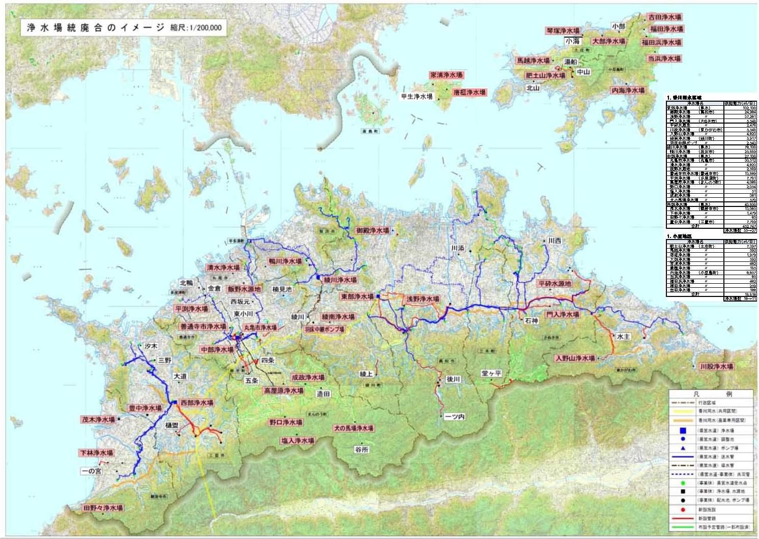 「香川県広域水道施設整備計画概要図(案)」浄水場統合のイメージより転載